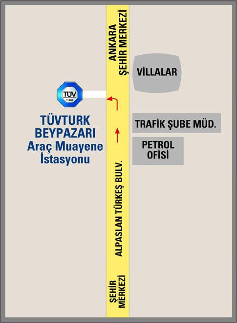 Beypazarı Tüvtürk